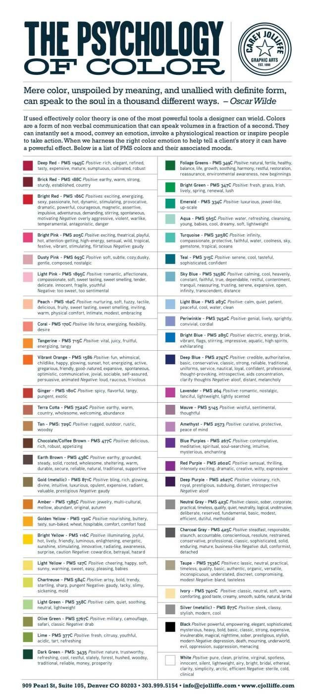 Pick The Right Color For Design Or Decorating With This Psychology Chart Works