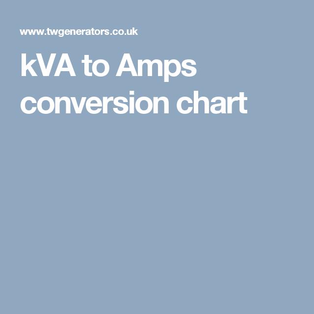 Kva To Amps Conversion Chart Binod Chart Conversation Amp