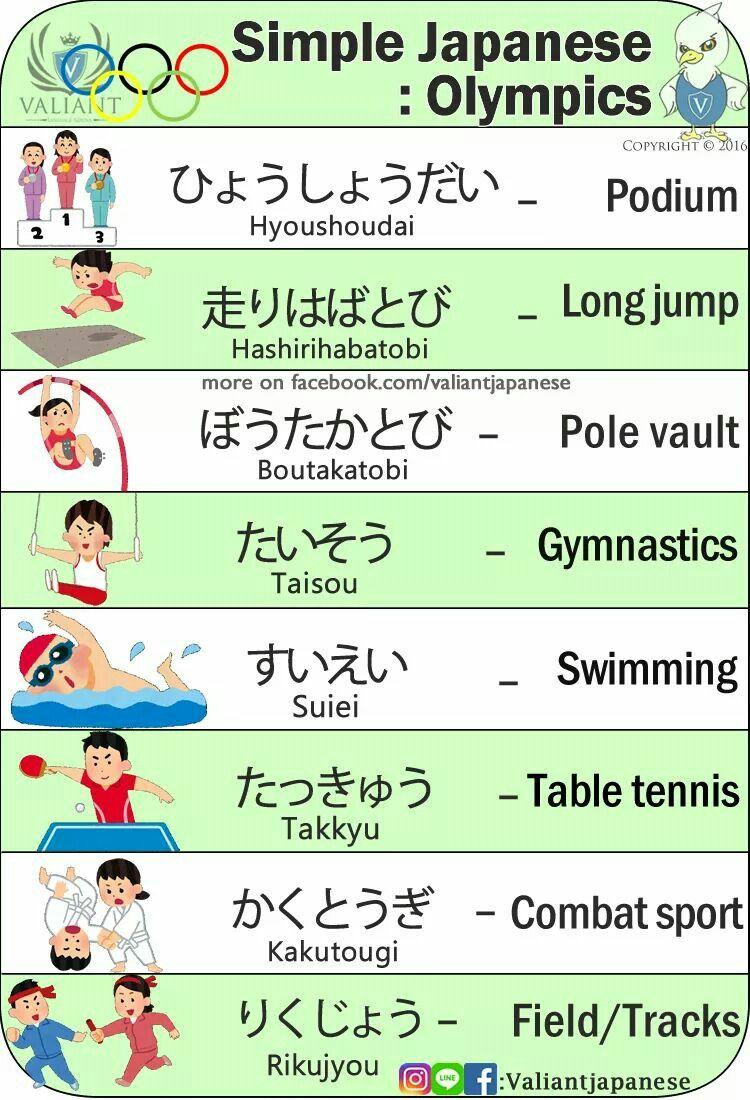 Pin By Cemaynur Sahin On Nihongo Japanese Language Learn Japanese Words Japanese Phrases