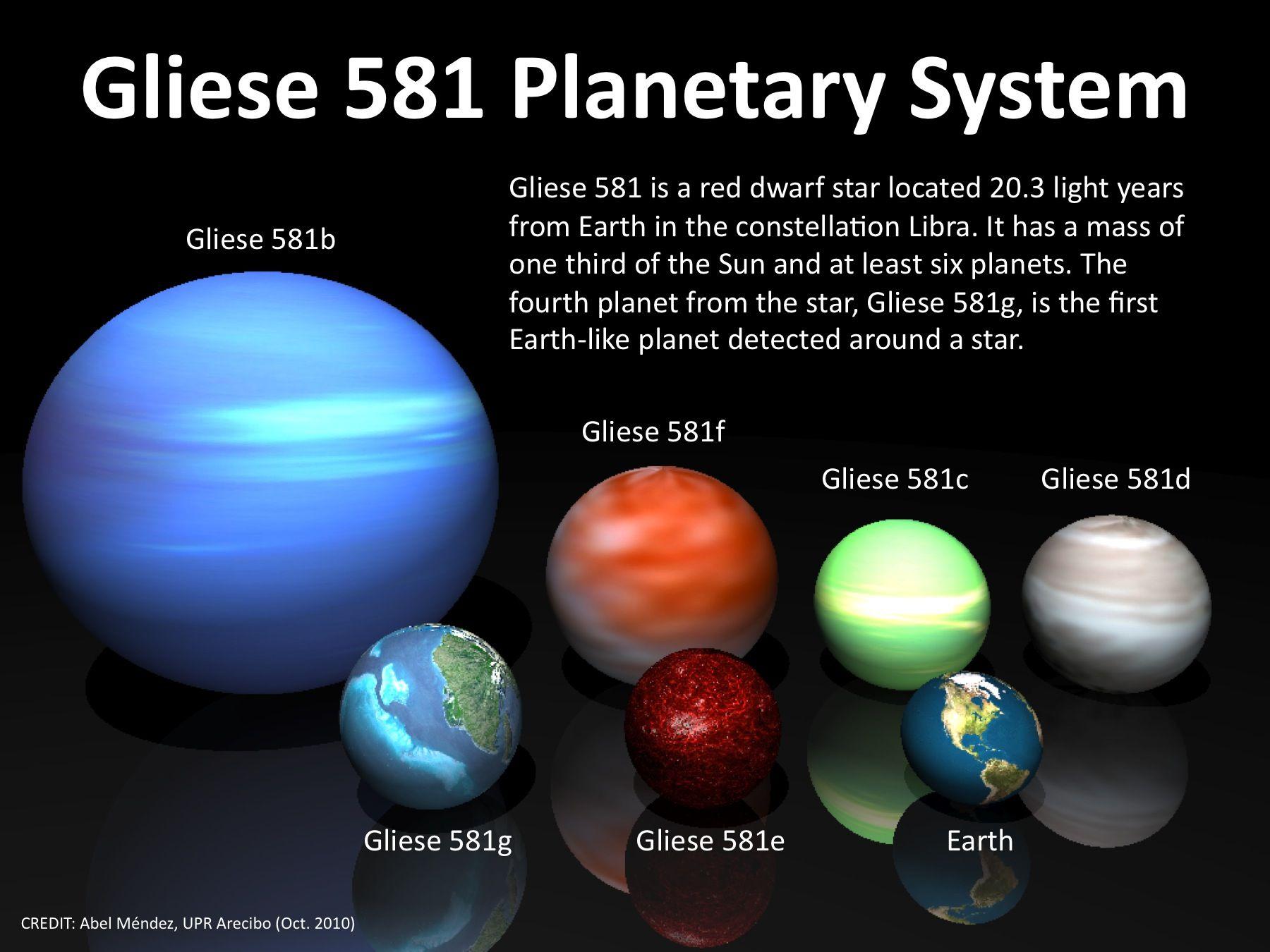 f earth 581 comparedgliese - photo #23