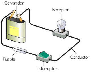 Imagenes De Circuitos Electricos Basicos Un Generador De Energia Un Receptor Y Experimentos De Electricidad Circuito Electrico Circuitos Electricos Basicos