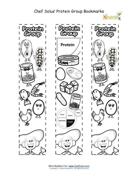 Myplate Worksheet Bookmarks Coloring Fruit Food Group Activity