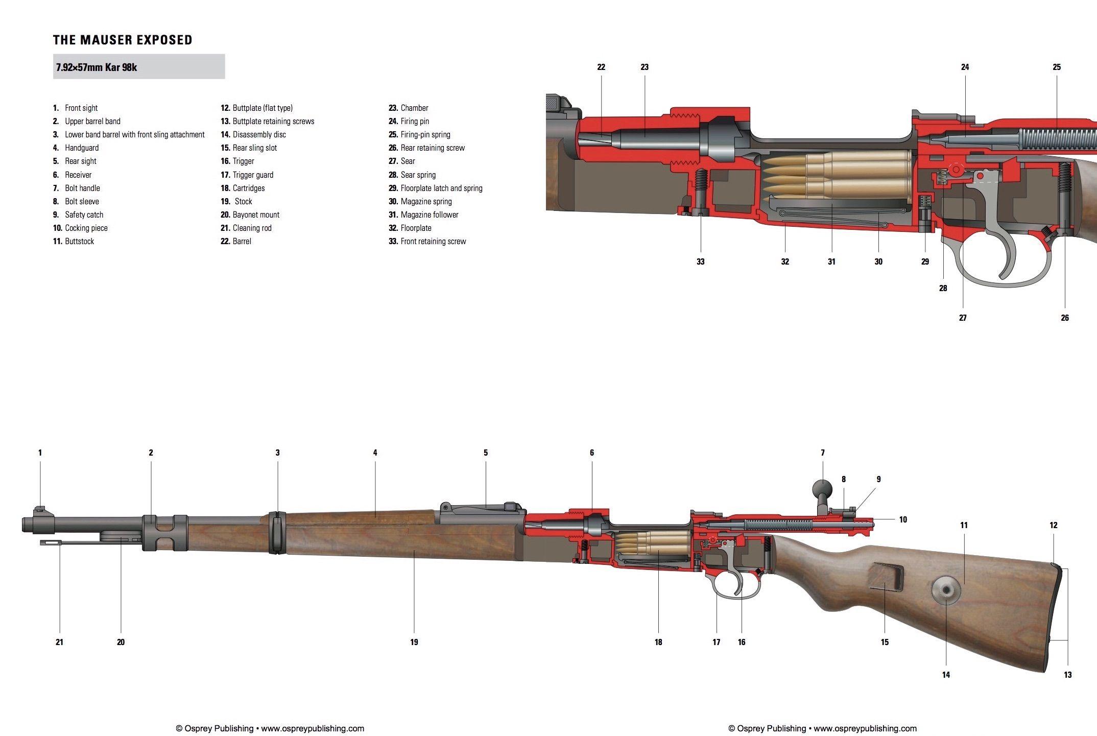 Original U.S Military M1 Garand Rifle Lower Band