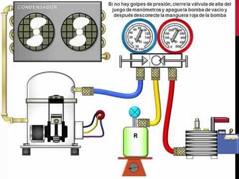 Cambio Aceite En Compresores De Sistemas De Refrigeracion