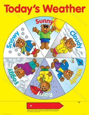 Weather chart kindergarten printable also preschool seasons rh pinterest