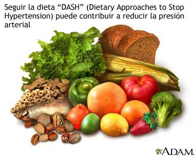 dieta de hipertensión pulmonar