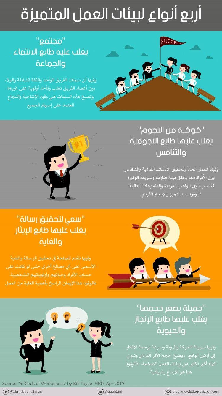سلم النجاح القائد الناجح تنمية الذات Infographic Character Fictional Characters