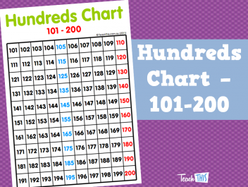 Hundreds Chart    Chart    Chart Homeschool And