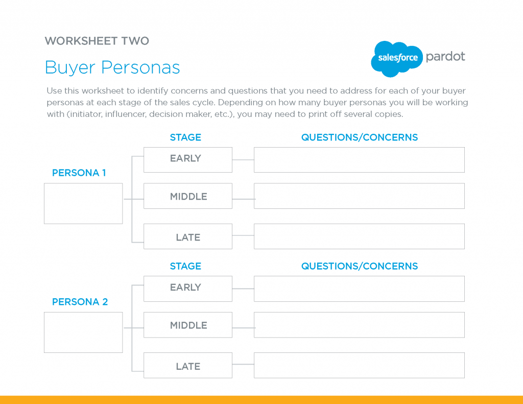 B2B Buyer Personas Worksheet: Use this worksheet to identify concerns & questions you need to address for each of your buyer personas at each stage of the sales cycle.