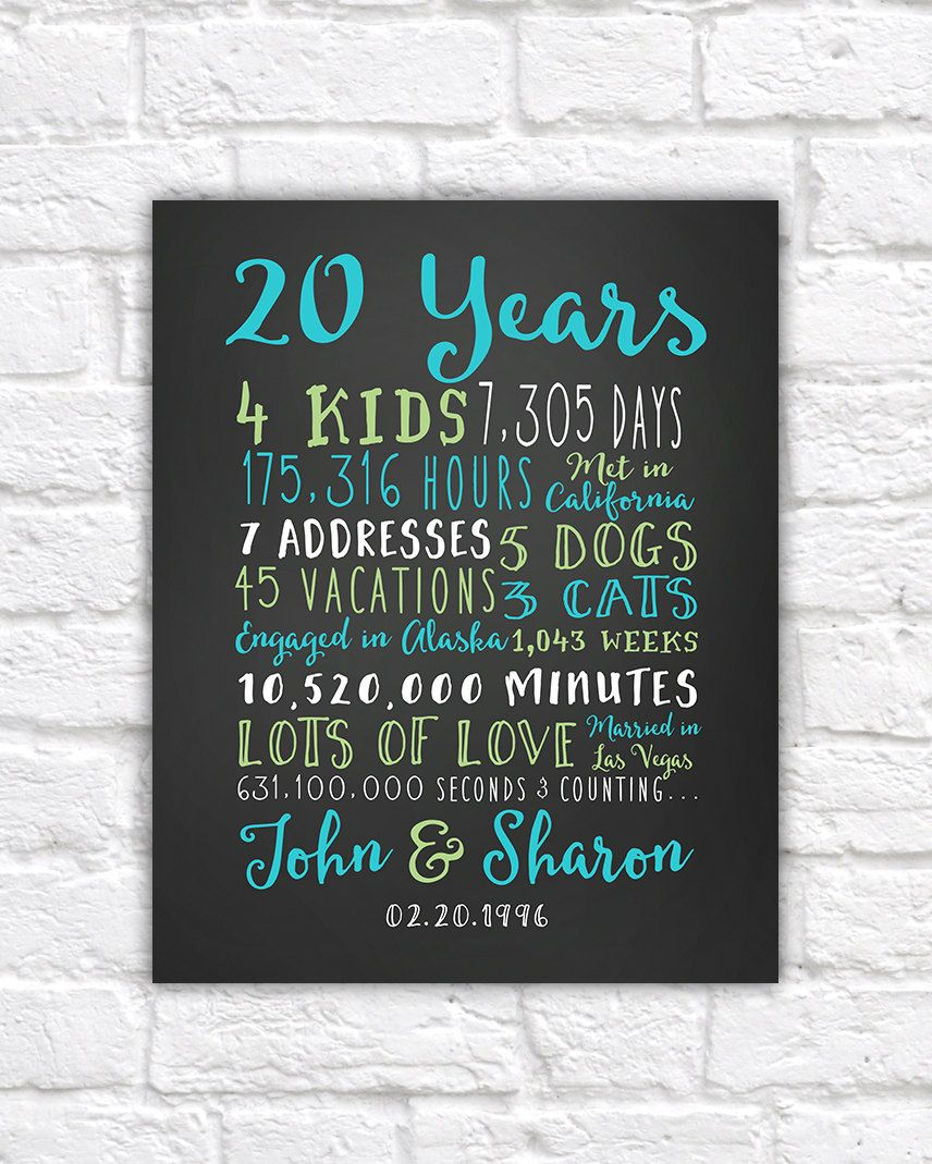 20th Anniversary Gift 20 Year Wedding Anniversary Anniversary Gift
