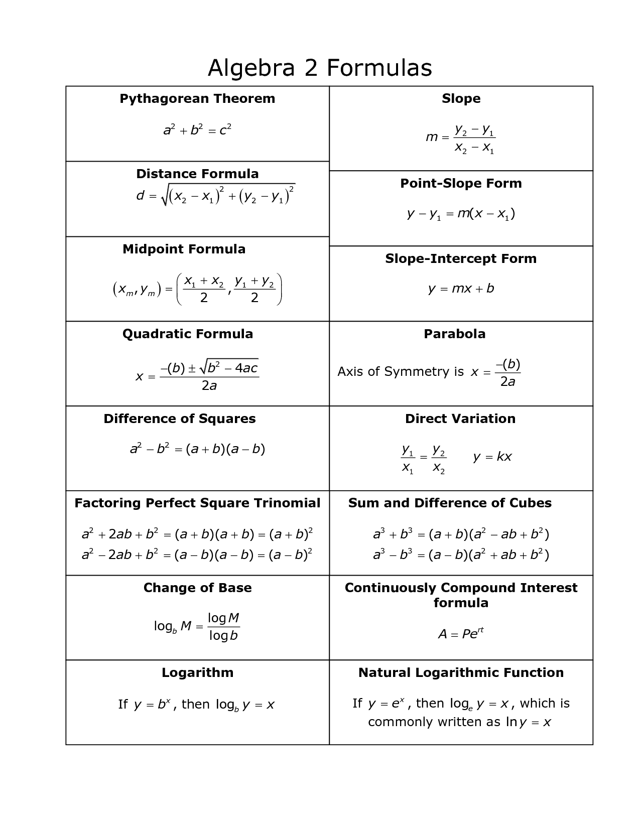 Image Result For Algebra Formula Sheet
