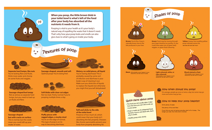Color of poop chart google search health and wellness pinterest