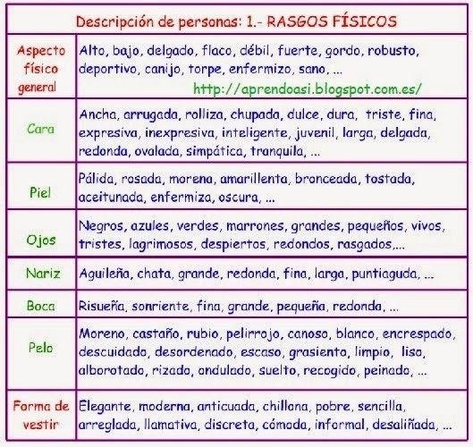 Adjetivos Para Describir Los Rasgos Fisicos De Una Persona Con
