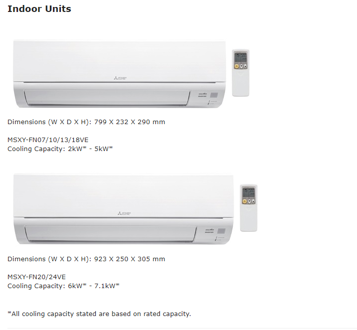 New Air Conditioners Aircon The Unit Mitsubishi