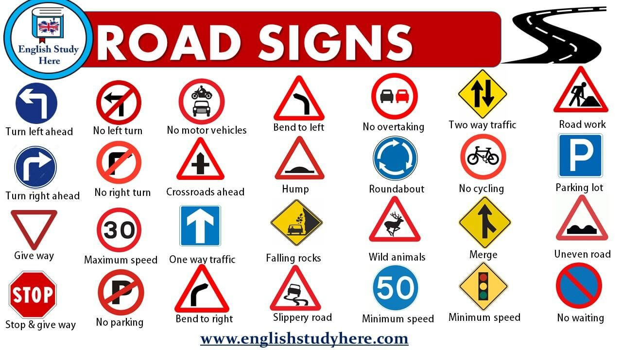 Road Signs and Traffic Symbols English Study Here
