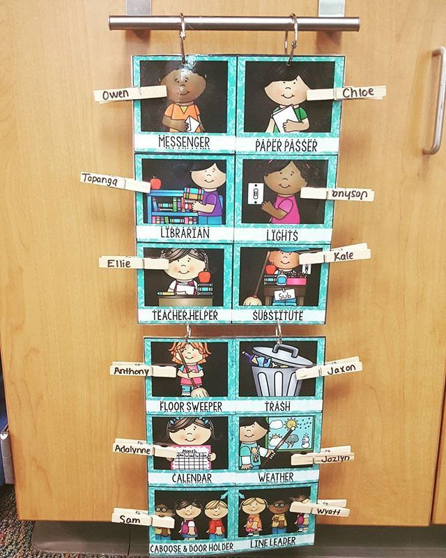 Classroom Jobs Clip Chat In A Teal And Chalkboard Classroom Decor Theme Classroom Jobs Classroom Job Chart Classroom Jobs Display