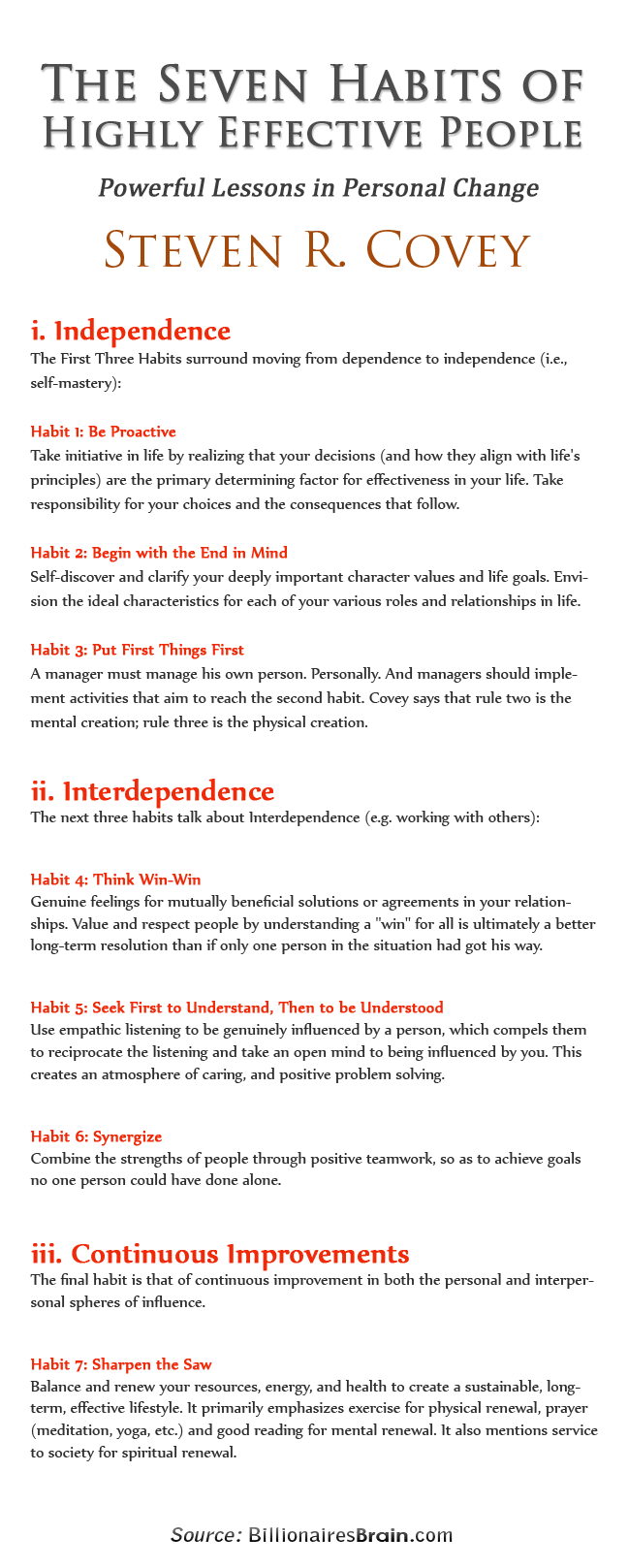 an analysis of the 7 habits of highly effective people a self improvement book by stephen r covey Cover of the 7 habits of highly effective people stephen covey died last week  he pioneered the business self-help genre with the 1989 publication of his mega -hit book the seven habits of highly effective people when i.