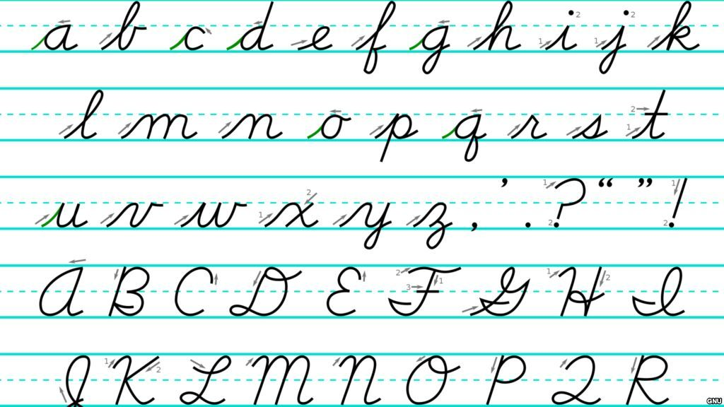 Cursive letters a z uppercase and lowercase english the How to write calligraphy letters az