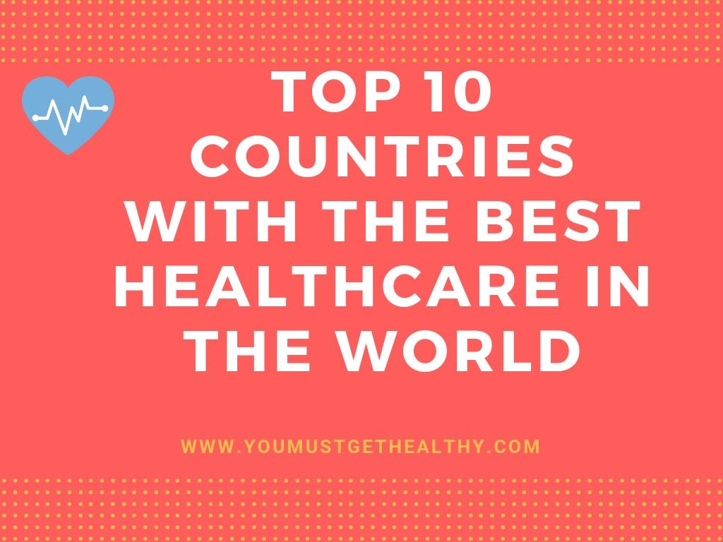 Top 10 Countries With The Best Healthcare In 2018 Health Care Best Get Healthy