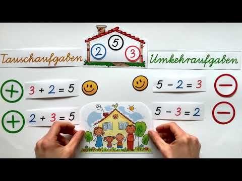 Mathematik Klasse 1: Aufgabenfamilien - YouTube in 2021 ...