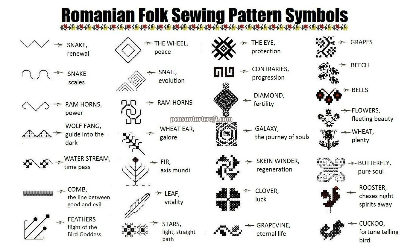 romaina pattern protection symbols and their meanings ...