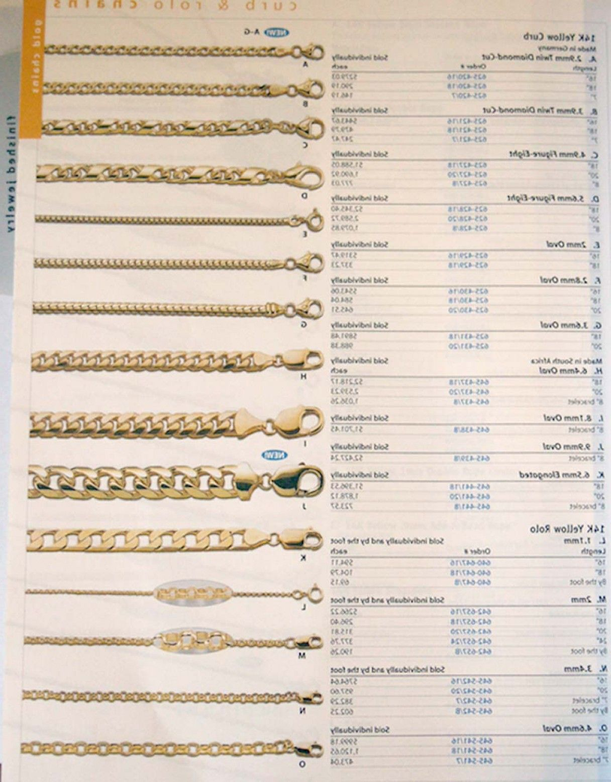 Types Of Gold Chain Links Gold Chains Chain Link Types Of Gold