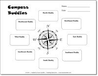 Compass Buddies Cooperative Learning activity to form partners - similar to Appointment Clock Buddies