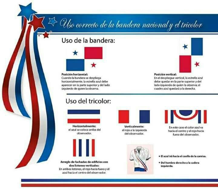 Uso Correcto My Heritage Panama Bandera