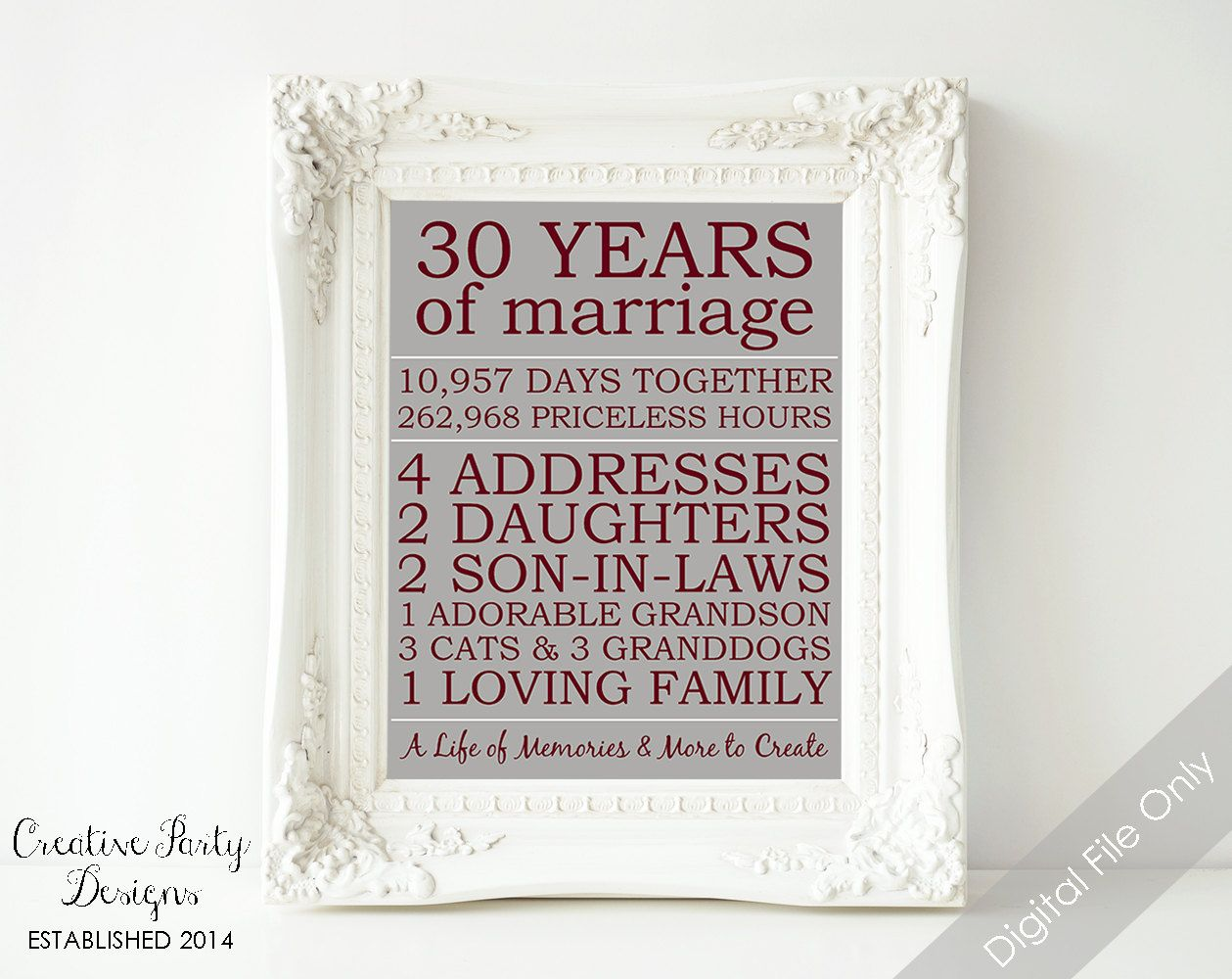 What Is The 30th Wedding Anniversary Gift: Anniversary Gift For Parents
