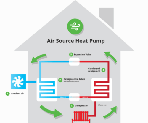 Air Source Heat Pump Diagram Geothermal Heating Geothermal
