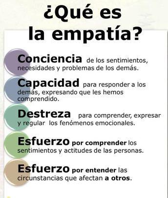 ser empatico que es