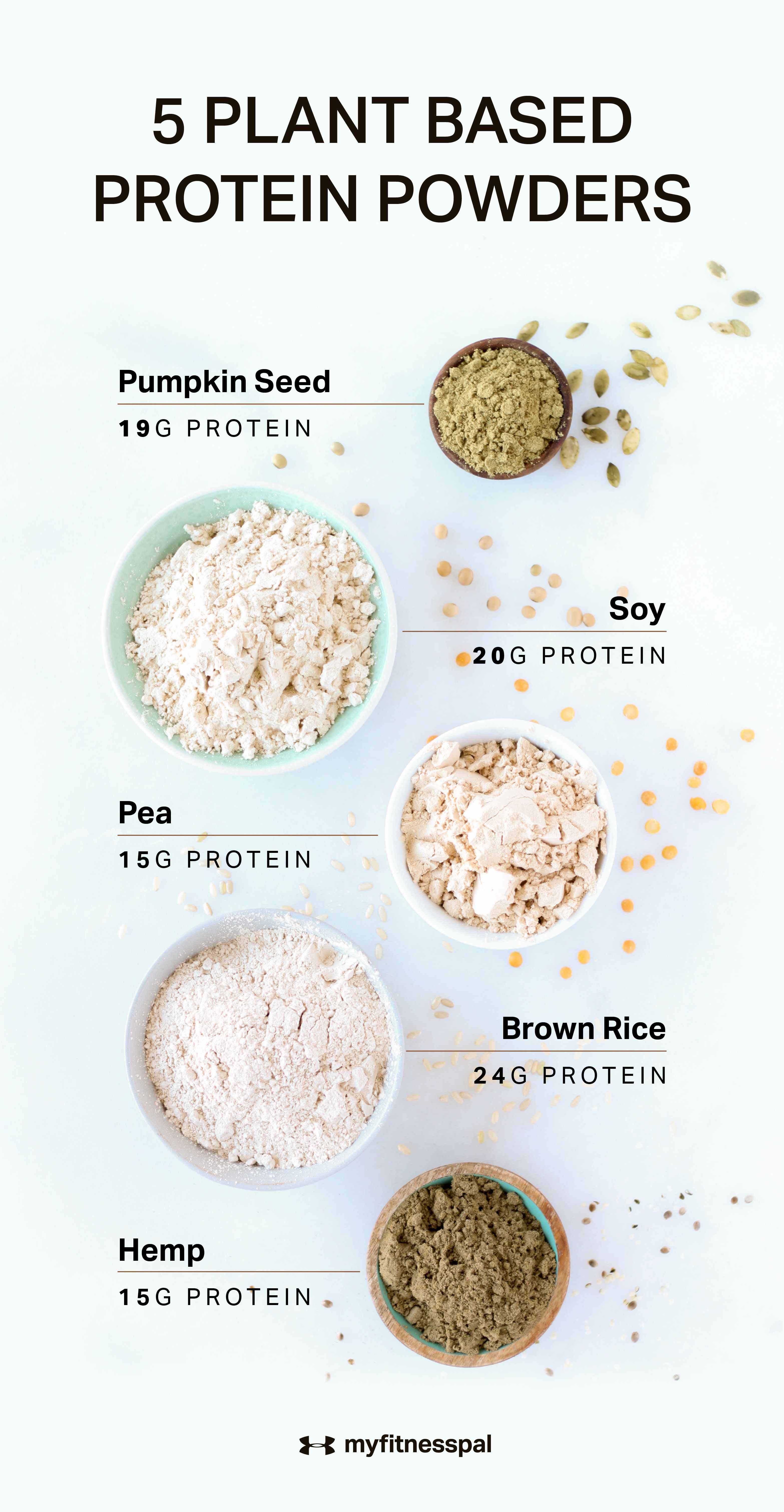 5 Plant-Based Protein Powders Worth Adding to Your Next Smoothie | Nutrition | MyFitnessPal
