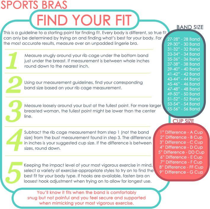 fe2bb5bd7bf65 Finally! An Easy Sports Bra Fitting Guide