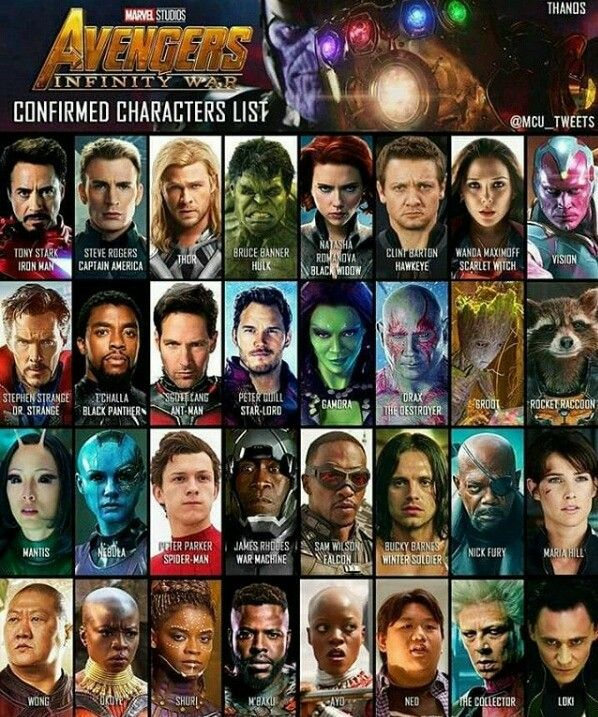 ff688ae8d4c AVENGERS  Infinity War - Characters List ◇ THANOS • Tony Stark - IRON MAN •  Steve Rogers - CAPTAIN AMERICA • THOR • Bruce Banner - HULK • Natasha ...