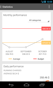 Expense Manager Andoid App by Markus Hintersteiner | Screen