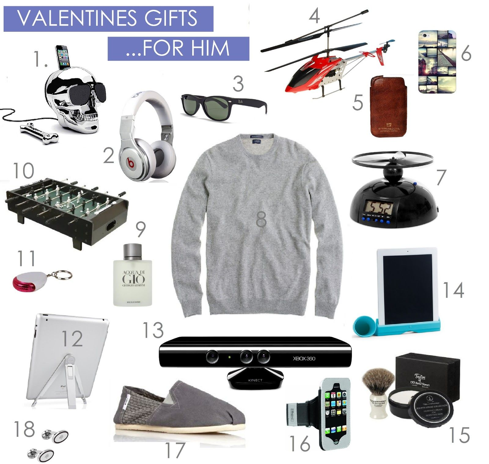 Valentine Gift Him - Best Seller Gift Review