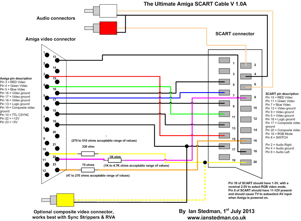 SCART_cable | Computer | Rca connector, Diagram, Hdmi cables on wire harness schematic, 25 pin d-sub cable schematic, fiber optic cable schematic, coaxial cable schematic, hdmi cable schematic, xlr cable schematic, rs232 cable schematic, bose cable schematic, ethernet cable schematic, twinax cable schematic, usb cable schematic, mhl cable schematic, shielded cable schematic, rca jack schematic, ribbon cable schematic, bnc cable schematic, sata cable schematic, rca wire schematic,