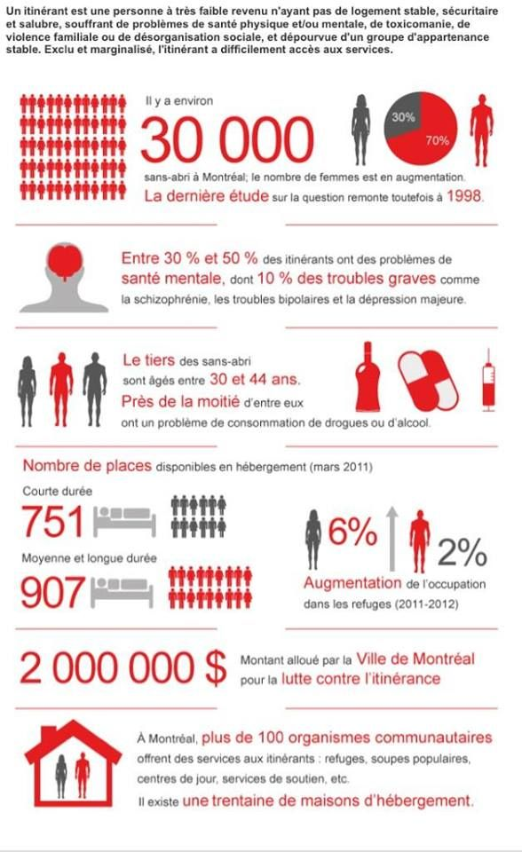 infographiste a montreal