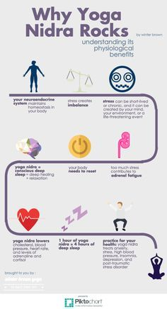 yoga nidra's physiological benefits  yoga nidra