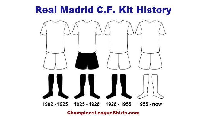 Real Madrid Kit History Champions League Shirts Real Madrid Kit Real Madrid Madrid
