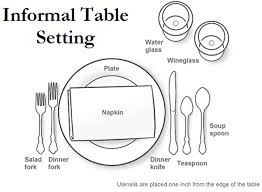 Informal Table Setting Etiquette Table Setting  sc 1 st  Castrophotos & European Table Setting Etiquette - Castrophotos