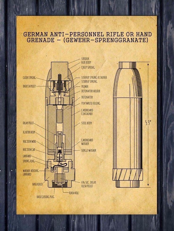Wwii german gewehr sprenggranate blueprint framed poster mauser wwii german gewehr sprenggranate blueprint framed poster mauser grenade ww2 malvernweather Images