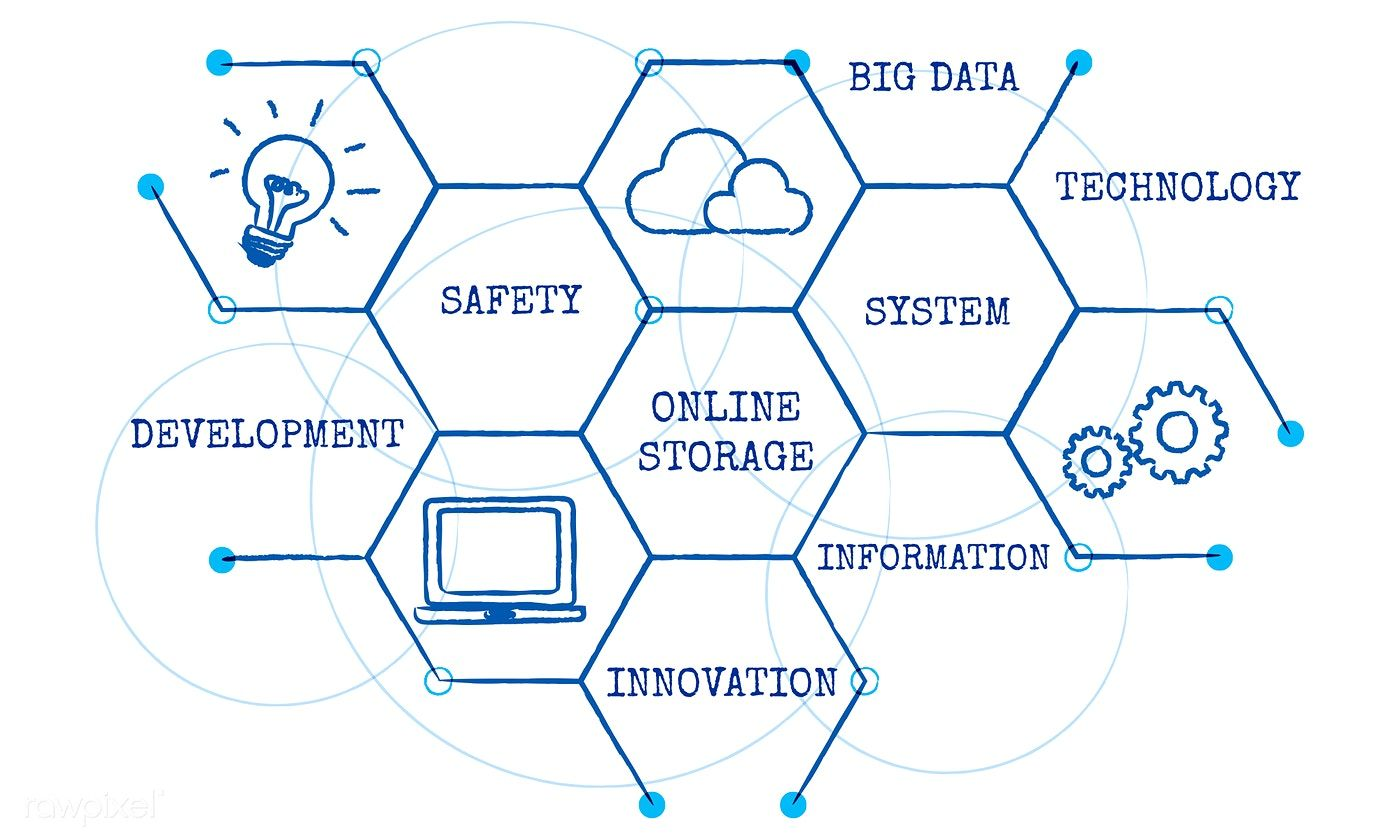 Cloud Computing Network Technology Free Image By Rawpixel Com In 2020 Big Data Technologies Cloud Computing Networking