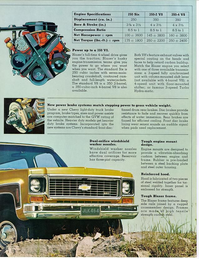 Error Ck5 Classic Blazer Forums Chevy Trucks Chevy Blazer K5 Vintage Trucks