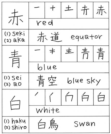 How to write haku in japanese resume for electrician example