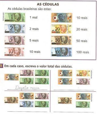 Cantinho Da Educacao Atividades Sistema Monetario