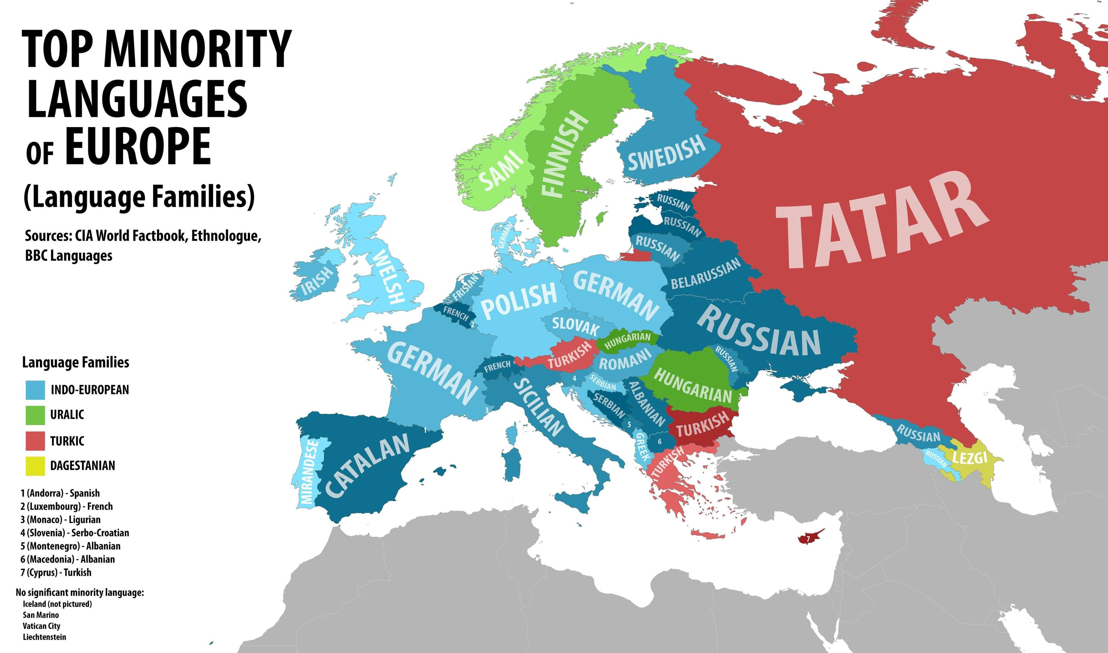 Top Minority Languages Of Europe 3686 X 2174 Maps Historical