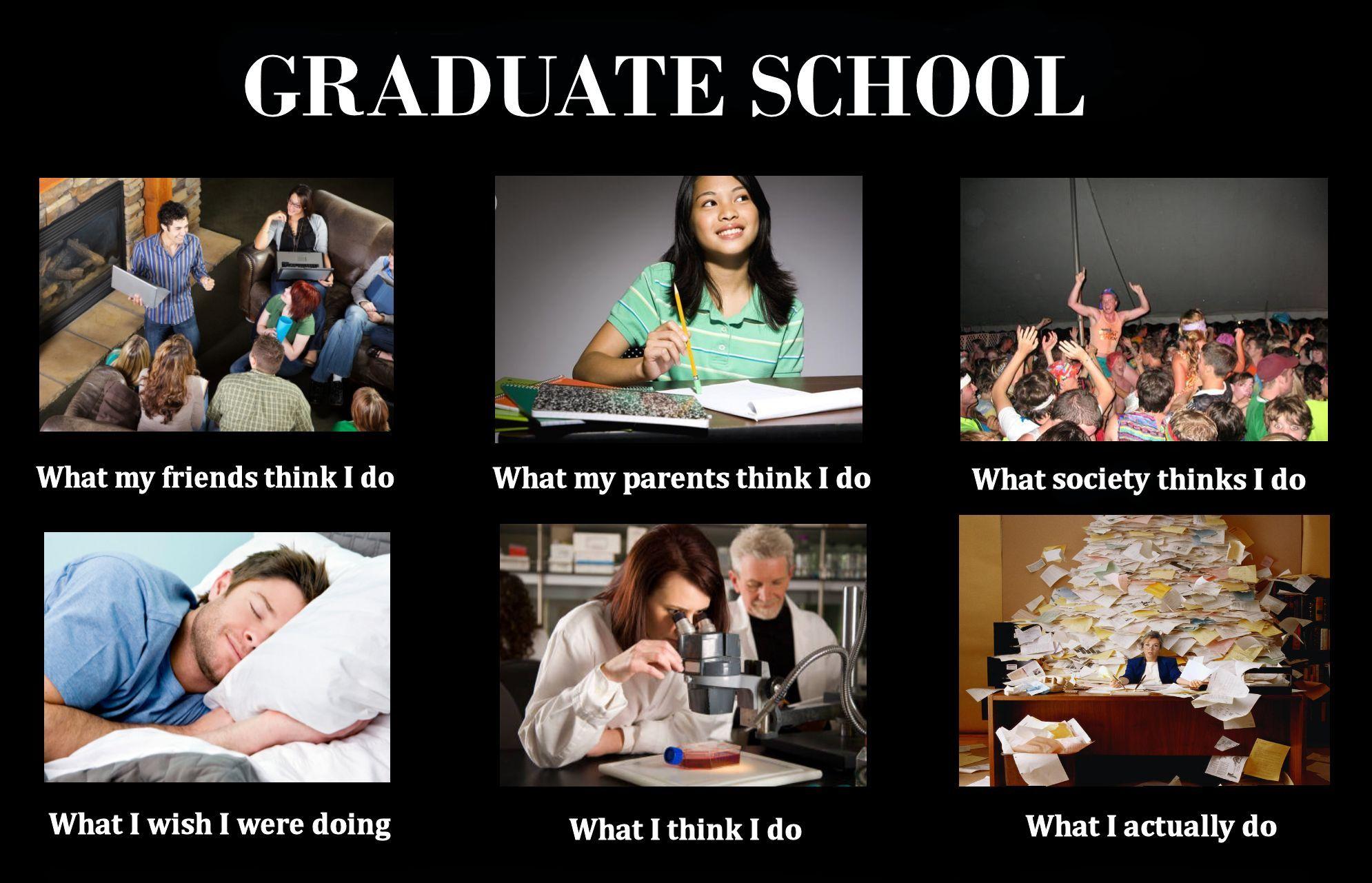 Business Major College Memes
