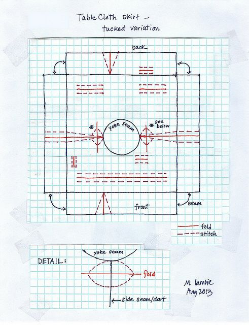 Tucked Tablecloth Skirt Diagram Diagram Patterns And Sewing