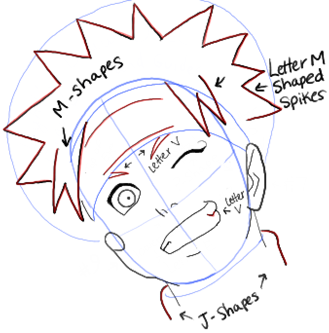 How to Draw Naruto Uzumaki Step by Step Drawing Tutorial ...